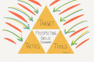 Prospecting Gold Standard