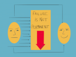 Failure Is Not Permanent [Blog]