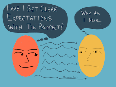 247: Step 2-Setting Expectations with Professor Plum [Podcast ...